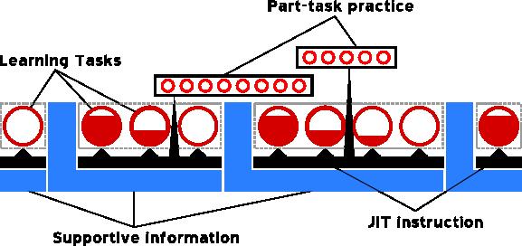 4cidmodel